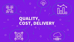 Business,Illustration,Showing,The,Concept,Of,Quality,,Cost,,Delivery